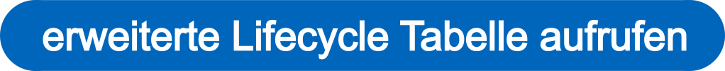 lifecycle tabelle blue 1022x100